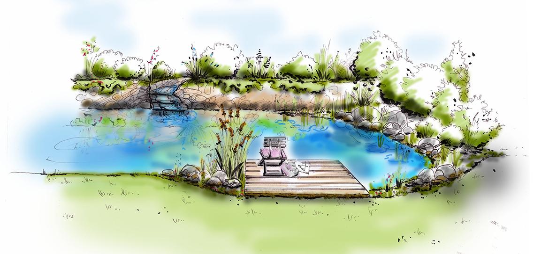 Teiche und formale Wasserbecken