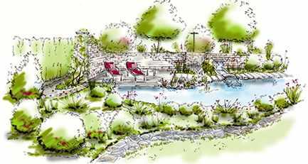 Unser Garten Blog Ratgeber Und Tipps Aus Erster Hand